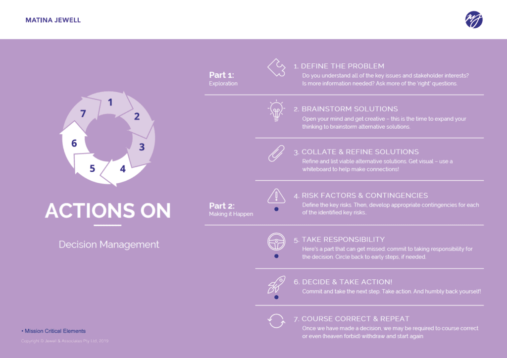 5 Actions On